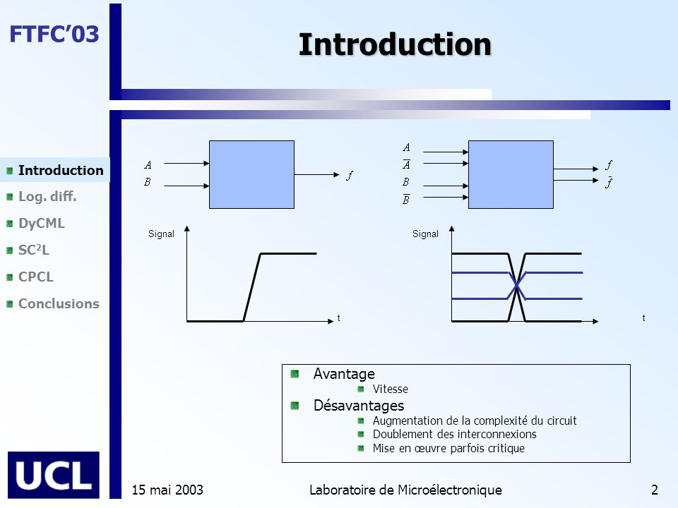 Introduction Log. diff. DyCML SC 2 L CPCL Conclusions FTFC'03 15 mai 2003Laboratoire de Microélectronique2 Introduction Introduction t Signal t Avanta