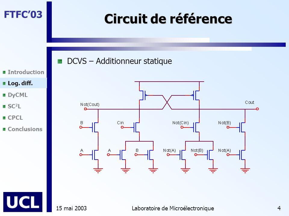 Introduction Log. diff. DyCML SC 2 L CPCL Conclusions FTFC'03 15 mai 2003Laboratoire de Microélectronique4 Circuit de référence DCVS – Additionneur st
