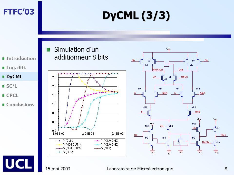 Introduction Log. diff. DyCML SC 2 L CPCL Conclusions FTFC'03 15 mai 2003Laboratoire de Microélectronique8 DyCML (3/3) Simulation d'un additionneur 8