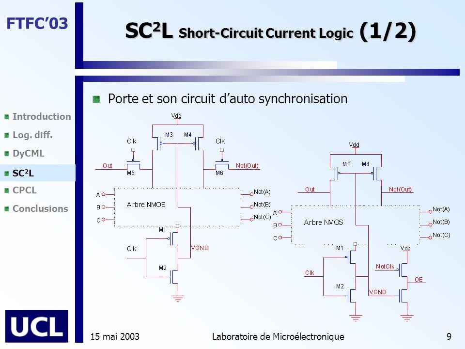 Introduction Log. diff. DyCML SC 2 L CPCL Conclusions FTFC'03 15 mai 2003Laboratoire de Microélectronique9 SC 2 L SC 2 L Short-Circuit Current Logic (