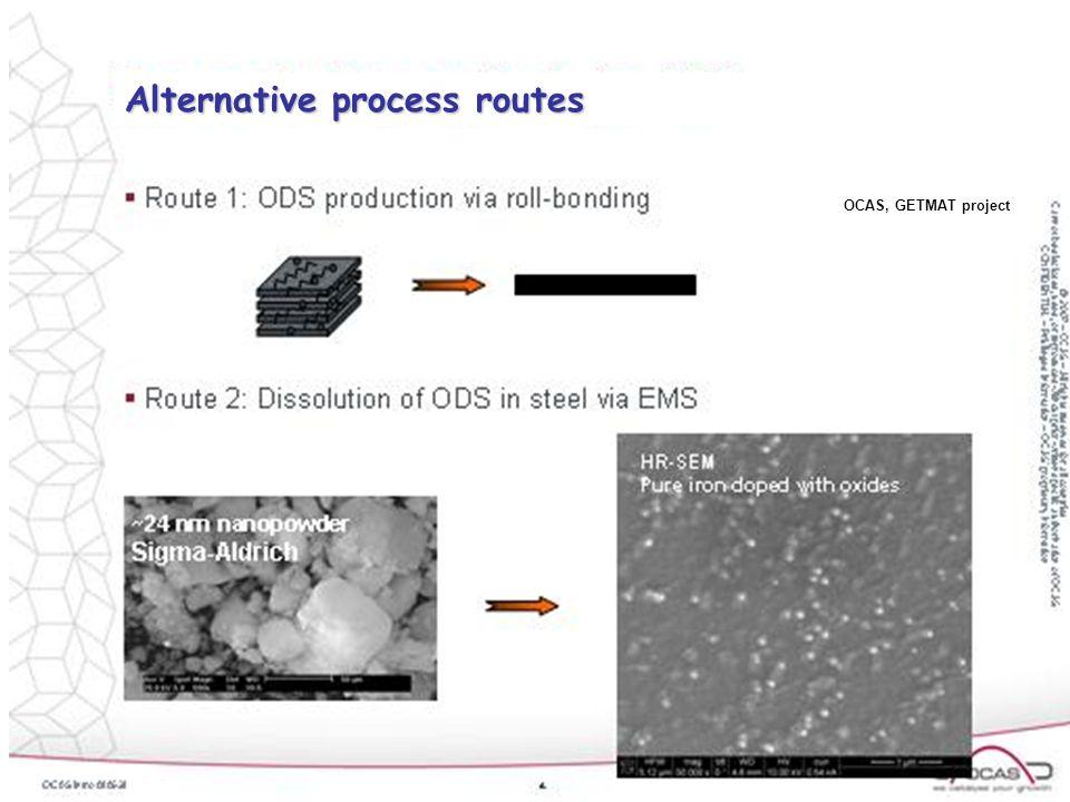 Reproduction ou diffusion interdite sans autorisation du CEA Matgen4.2 – February 6, 2009– TR 16 OCAS, GETMAT project Alternative process routes