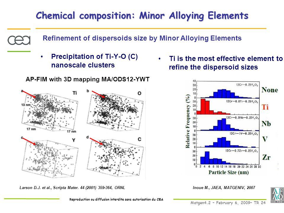 Reproduction ou diffusion interdite sans autorisation du CEA Matgen4.2 – February 6, 2009– TR 24 Chemical composition: Minor Alloying Elements Ti is the most effective element to refine the dispersoid sizes Precipitation of Ti-Y-O (C) nanoscale clusters Larson D.J.