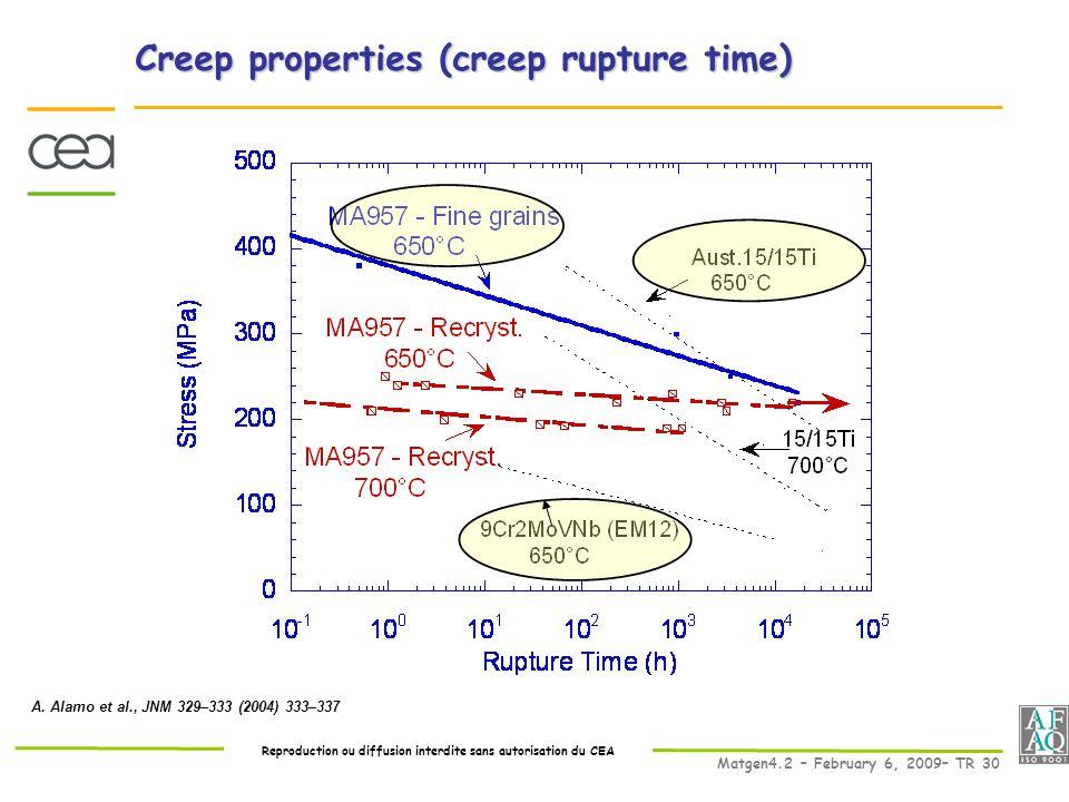 Reproduction ou diffusion interdite sans autorisation du CEA Matgen4.2 – February 6, 2009– TR 30 Creep properties (creep rupture time) A.