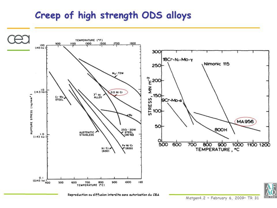 Reproduction ou diffusion interdite sans autorisation du CEA Matgen4.2 – February 6, 2009– TR 31 Creep of high strength ODS alloys