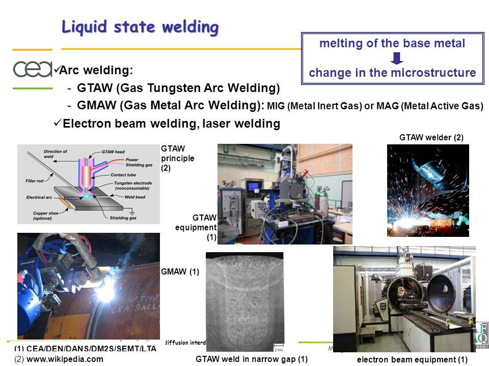 Reproduction ou diffusion interdite sans autorisation du CEA Matgen4.2 – February 6, 2009– TR 34 Arc welding: -GTAW (Gas Tungsten Arc Welding) -GMAW (Gas Metal Arc Welding): MIG (Metal Inert Gas) or MAG (Metal Active Gas) Electron beam welding, laser welding GMAW (1) GTAW principle (2) GTAW equipment (1) GTAW welder (2) GTAW weld in narrow gap (1) electron beam equipment (1) (1) CEA/DEN/DANS/DM2S/SEMT/LTA (2) www.wikipedia.com Liquid state welding melting of the base metal change in the microstructure