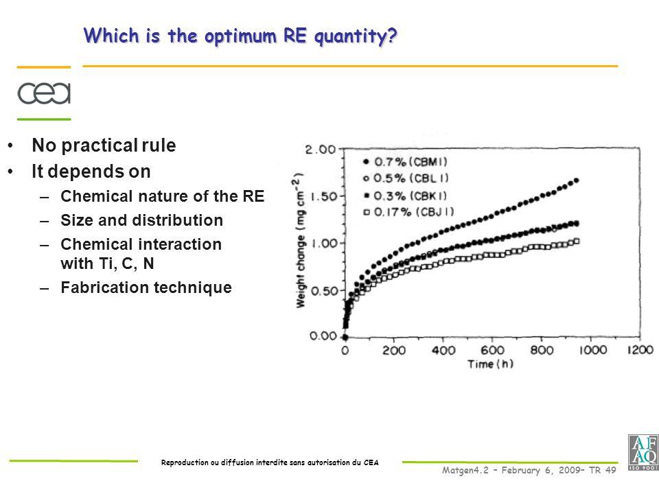 Reproduction ou diffusion interdite sans autorisation du CEA Matgen4.2 – February 6, 2009– TR 49 Which is the optimum RE quantity.