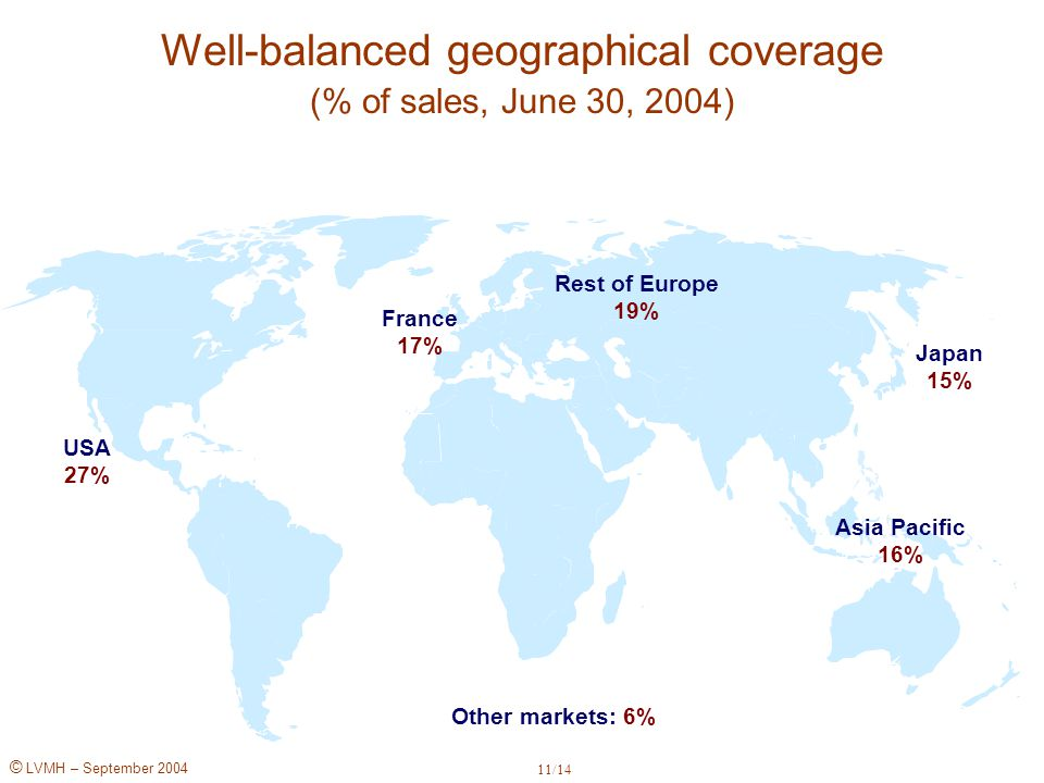 © LVMH – September 2004 43 Well-balanced geographical coverage (% of sales, June 30, 2004) USA 27% Japan 15% 11/14 Rest of Europe 19% France 17% Asia Pacific 16% Other markets: 6%