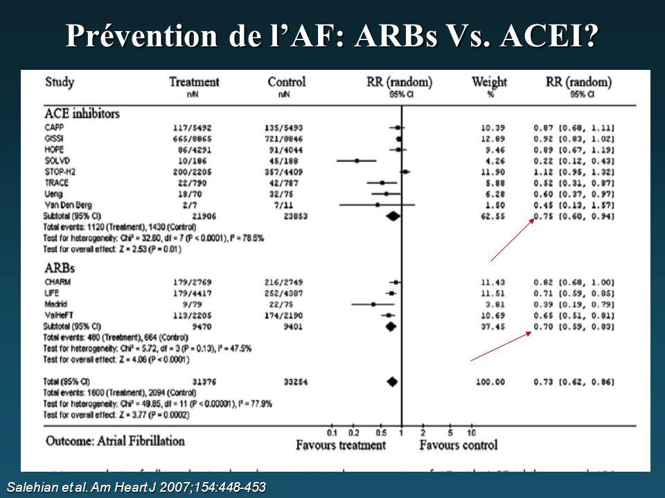 Prévention de l'AF: ARBs Vs. ACEI? Salehian et al. Am Heart J 2007;154:448-453
