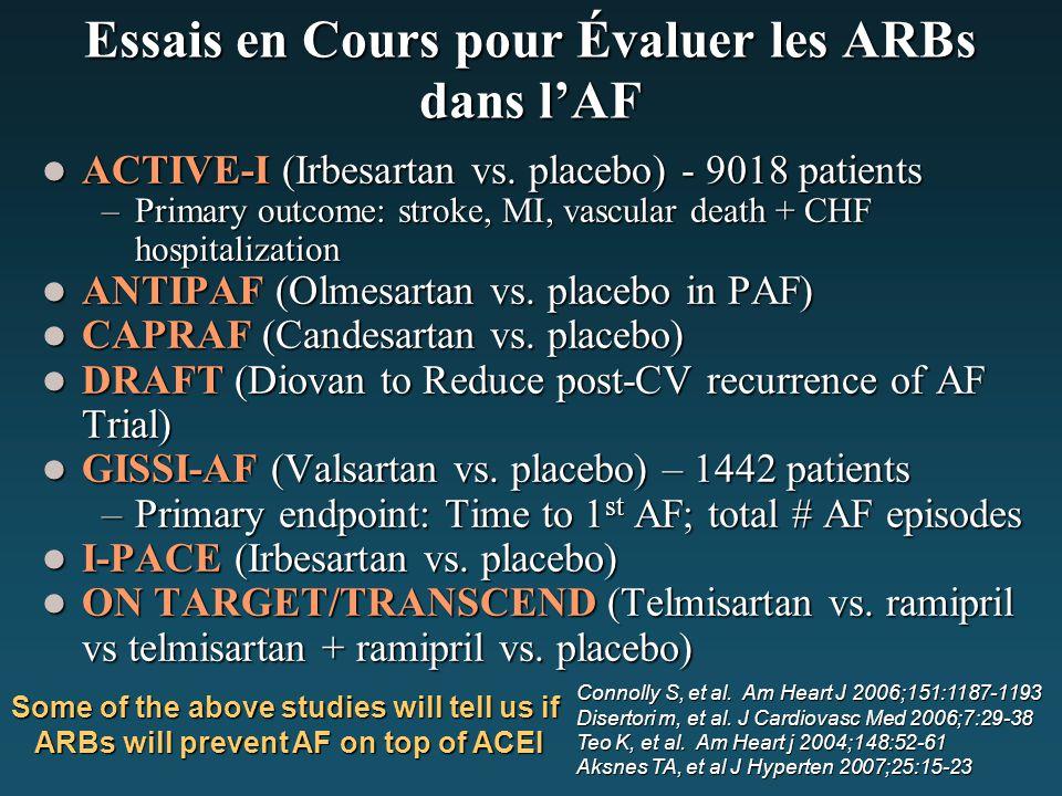 Essais en Cours pour Évaluer les ARBs dans l'AF ACTIVE-I (Irbesartan vs. placebo) - 9018 patients ACTIVE-I (Irbesartan vs. placebo) - 9018 patients –P