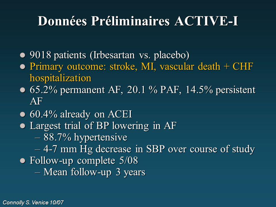 Données Préliminaires ACTIVE-I 9018 patients (Irbesartan vs. placebo) 9018 patients (Irbesartan vs. placebo) Primary outcome: stroke, MI, vascular dea