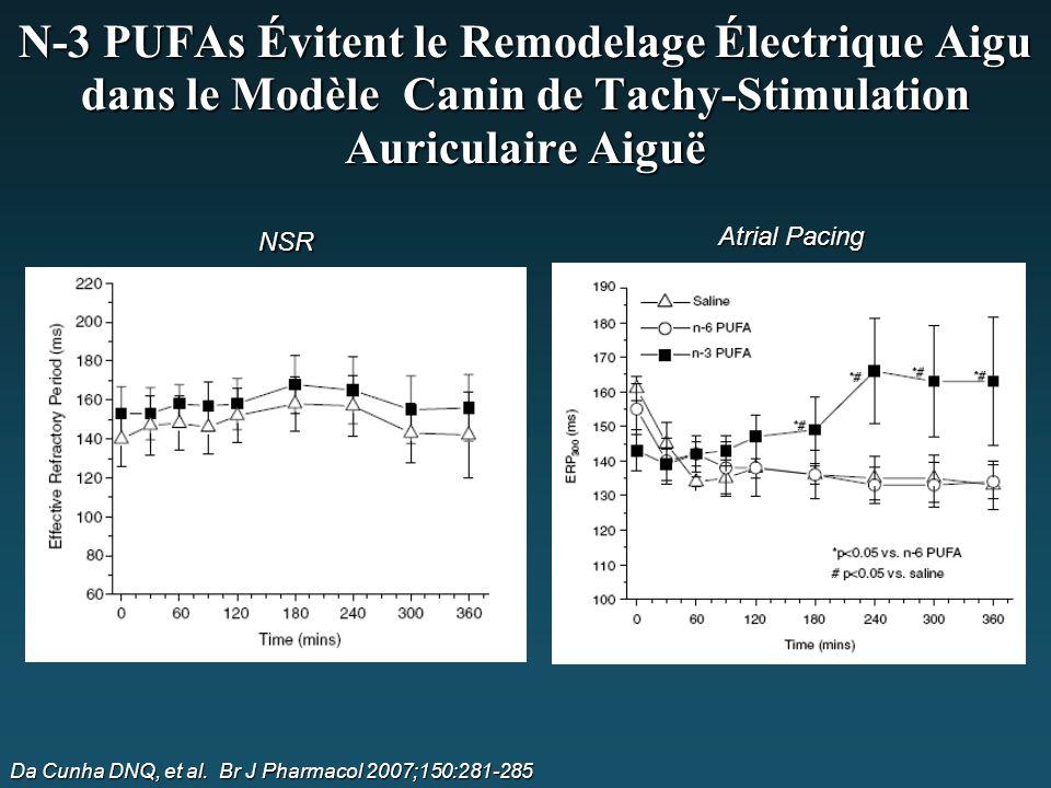 N-3 PUFAs Évitent le Remodelage Électrique Aigu dans le Modèle Canin de Tachy-Stimulation Auriculaire Aiguë Da Cunha DNQ, et al. Br J Pharmacol 2007;1