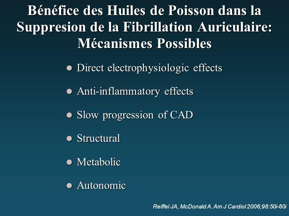Bénéfice des Huiles de Poisson dans la Suppresion de la Fibrillation Auriculaire: Mécanismes Possibles Direct electrophysiologic effects Direct electr