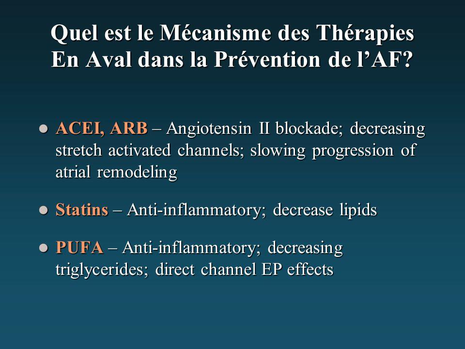 Quel est le Mécanisme des Thérapies En Aval dans la Prévention de l'AF? ACEI, ARB – Angiotensin II blockade; decreasing stretch activated channels; sl