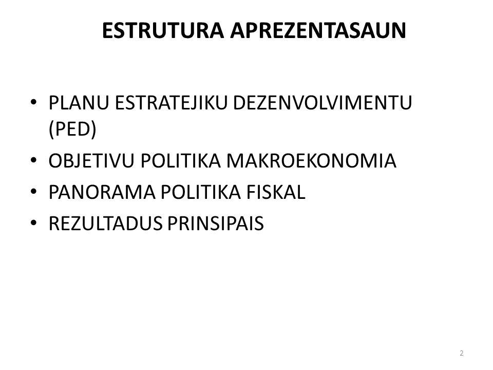 ESTRUTURA APREZENTASAUN 2 PLANU ESTRATEJIKU DEZENVOLVIMENTU (PED) OBJETIVU POLITIKA MAKROEKONOMIA PANORAMA POLITIKA FISKAL REZULTADUS PRINSIPAIS