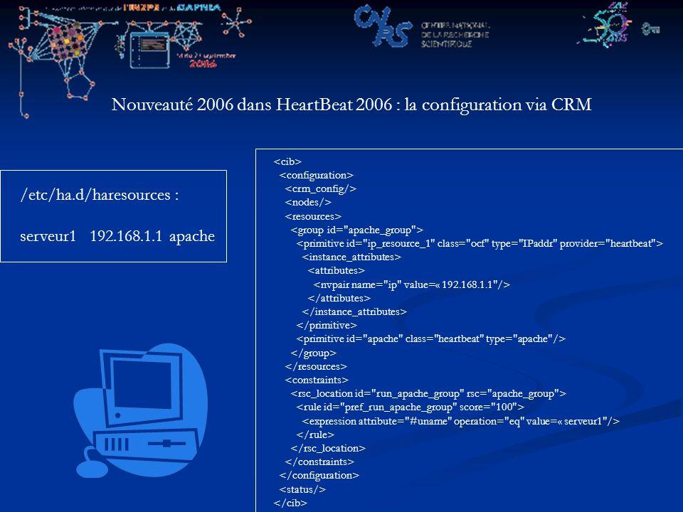 Nouveauté 2006 dans HeartBeat 2006 : la configuration via CRM /etc/ha.d/haresources : serveur1 192.168.1.1 apache