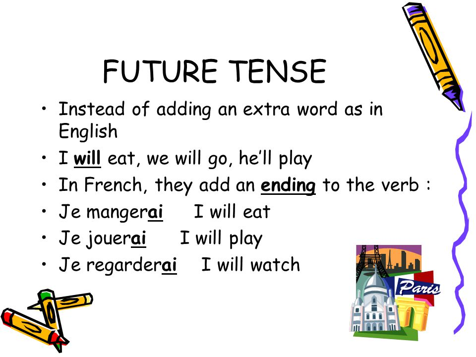 FUTURE TENSE Instead of adding an extra word as in English I will eat, we will go, he'll play In French, they add an ending to the verb : Je mangerai