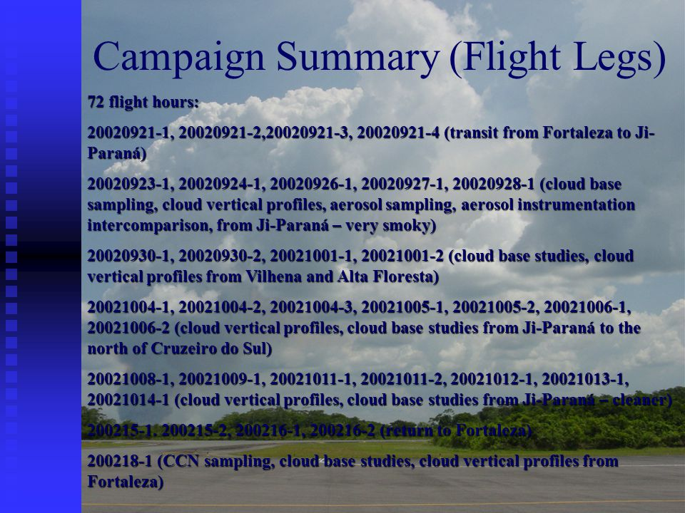 Campaign Summary (Flight Legs) 72 flight hours: 20020921-1, 20020921-2,20020921-3, 20020921-4 (transit from Fortaleza to Ji- Paraná) 20020923-1, 20020