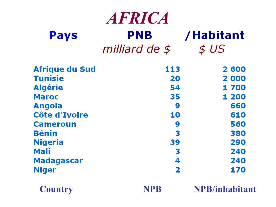 AFRICA CountryNPBNPB/inhabitant