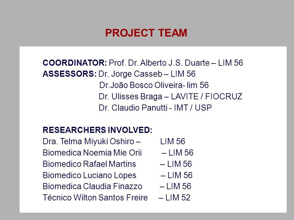 PROJECT TEAM COORDINATOR: Prof. Dr. Alberto J.S. Duarte – LIM 56 ASSESSORS: Dr. Jorge Casseb – LIM 56 Dr.João Bosco Oliveira- lim 56 Dr. Ulisses Braga