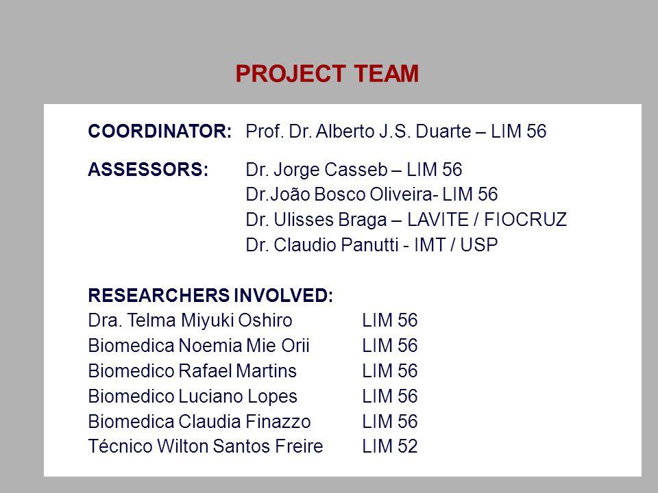 PROJECT TEAM COORDINATOR: Prof. Dr. Alberto J.S.