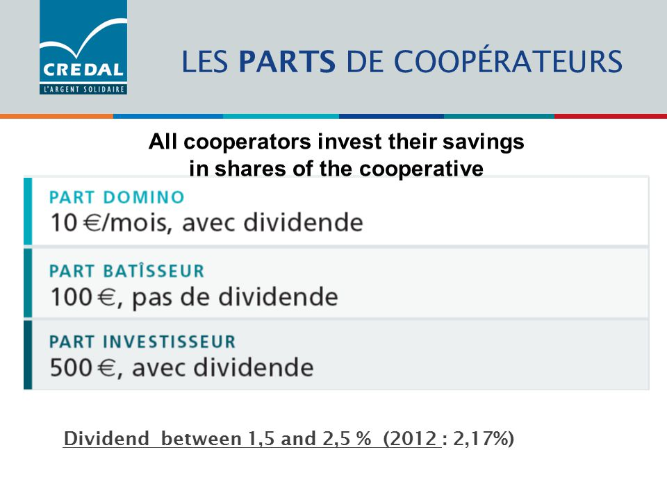 LES PARTS DE COOPÉRATEURS Dividend between 1,5 and 2,5 % (2012 : 2,17%) All cooperators invest their savings in shares of the cooperative