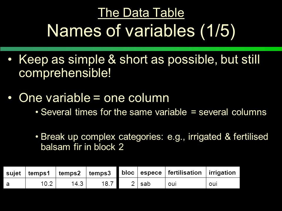 The Data Table Names of variables (1/5) Keep as simple & short as possible, but still comprehensible.