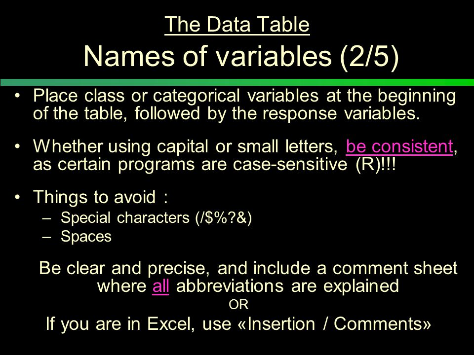 The Data Table Names of variables (2/5) Place class or categorical variables at the beginning of the table, followed by the response variables.
