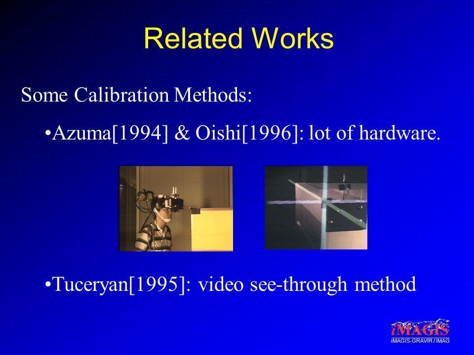 iMAGIS-GRAVIR / IMAG Related Works Some Calibration Methods: Azuma[1994] & Oishi[1996]: lot of hardware.