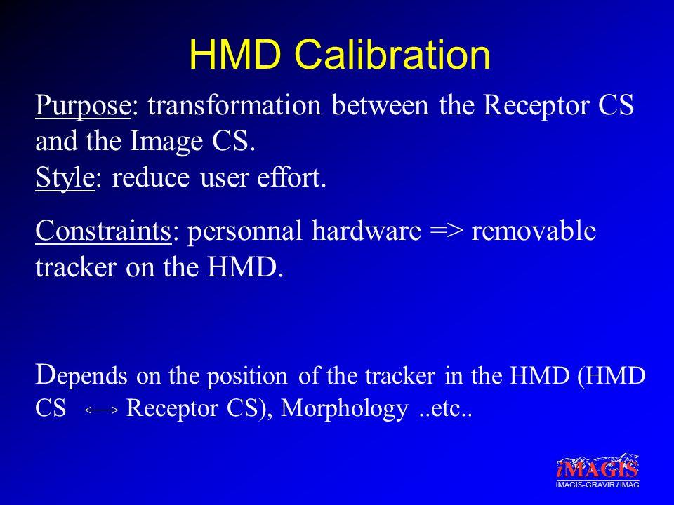iMAGIS-GRAVIR / IMAG HMD Calibration Purpose: transformation between the Receptor CS and the Image CS.