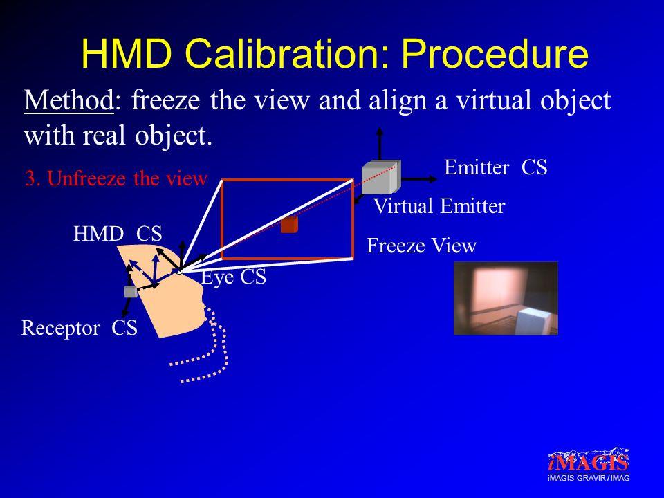 iMAGIS-GRAVIR / IMAG HMD Calibration: Procedure Receptor CS HMD CS Eye CS Emitter CS Virtual Emitter Freeze View 3.