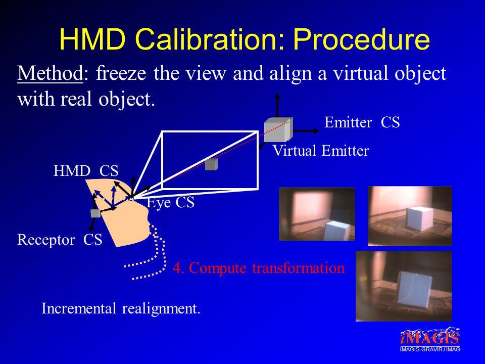iMAGIS-GRAVIR / IMAG HMD Calibration: Procedure Receptor CS HMD CS Eye CS Emitter CS Virtual Emitter Incremental realignment.