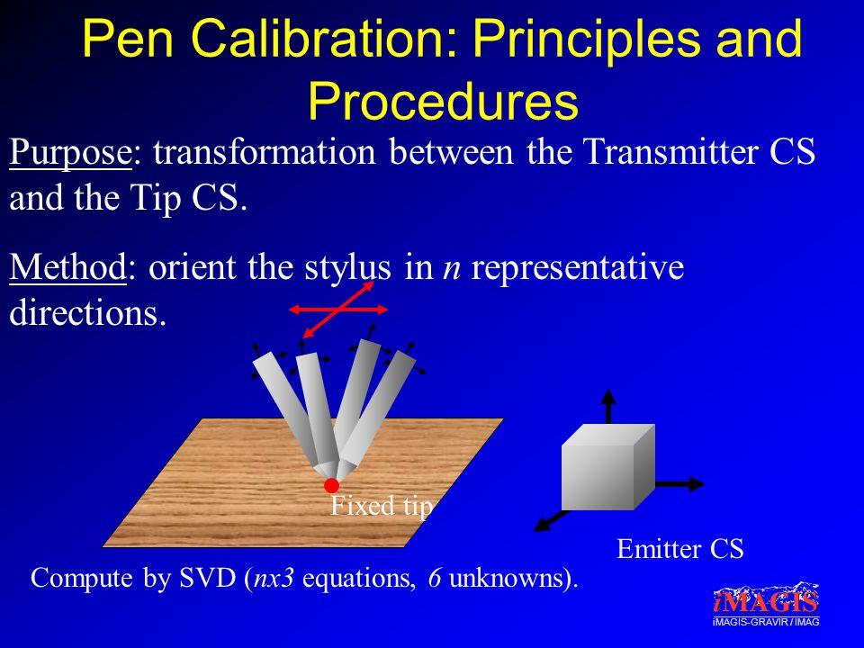 iMAGIS-GRAVIR / IMAG Pen Calibration: Principles and Procedures Purpose: transformation between the Transmitter CS and the Tip CS.
