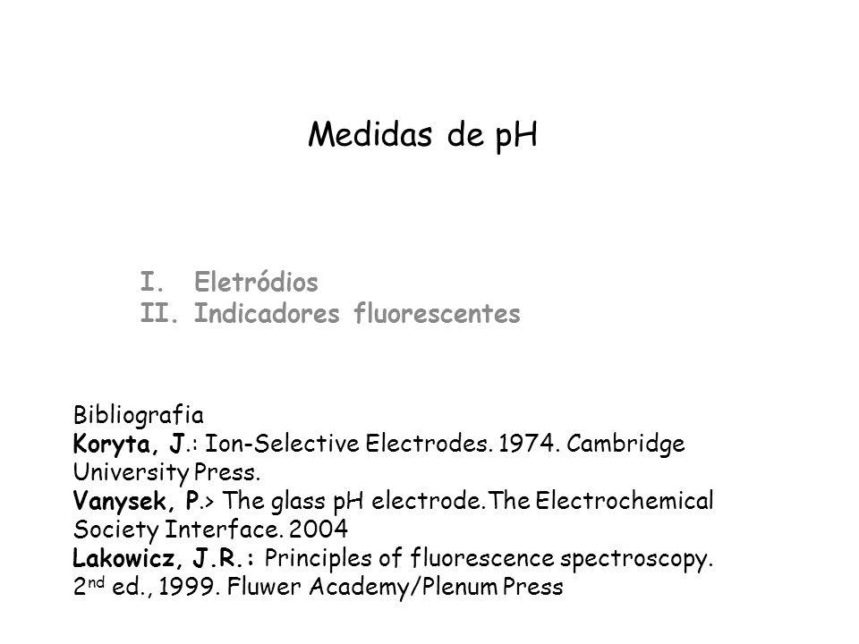 Medidas de pH I.Eletródios II.Indicadores fluorescentes Bibliografia Koryta, J.: Ion-Selective Electrodes.