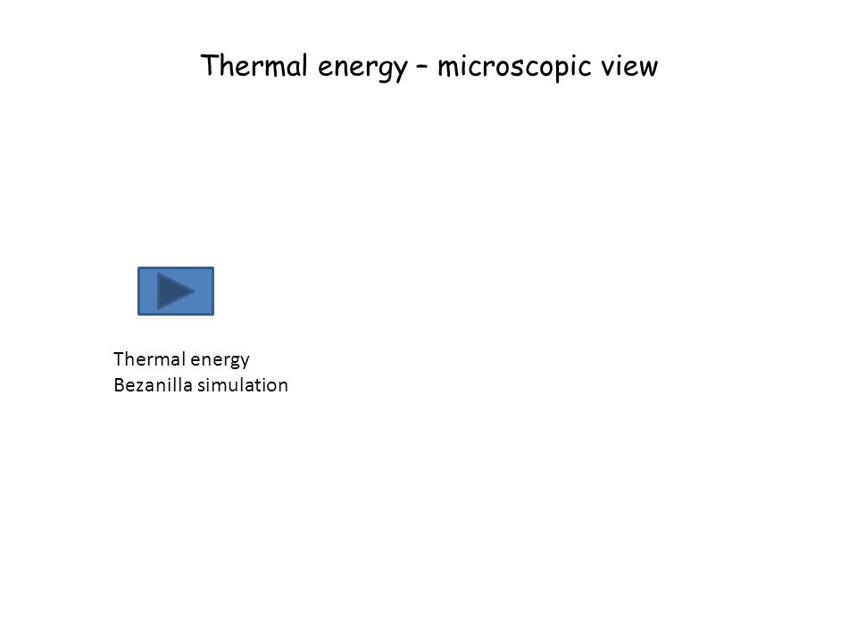 Thermal energy – microscopic view Thermal energy Bezanilla simulation
