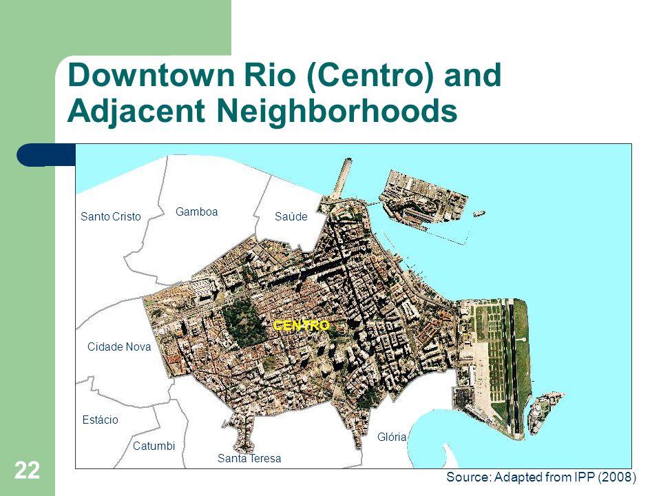 22 Downtown Rio (Centro) and Adjacent Neighborhoods Source: Adapted from IPP (2008) Glória Santa Teresa Catumbi Estácio Cidade Nova Santo Cristo Gambo