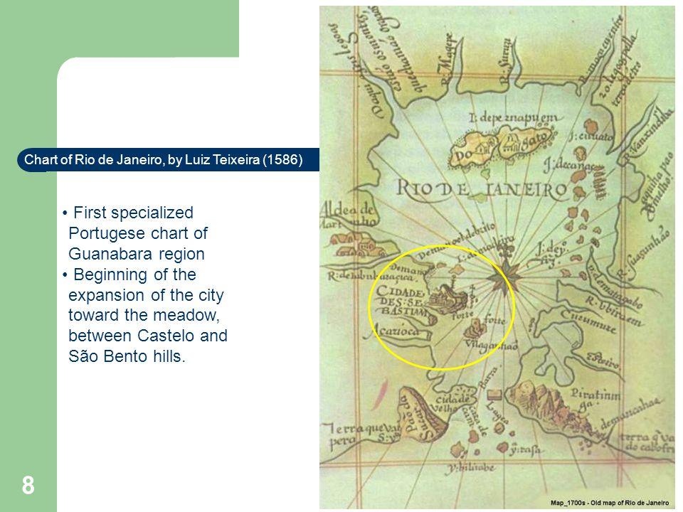 29 Synthesis Map [1838 x 1906] Streets_1906 ________ Streets_1838 ________ Shoreline_1906 ________ Shoreline_1838 ________