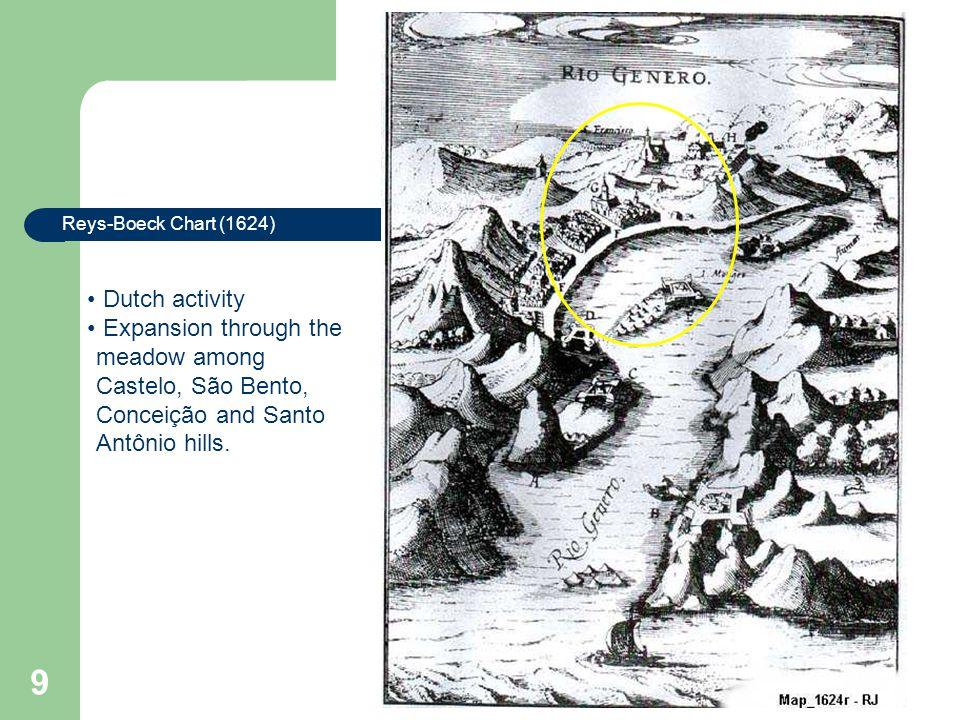 9 Reys-Boeck Chart (1624) Dutch activity Expansion through the meadow among Castelo, São Bento, Conceição and Santo Antônio hills.