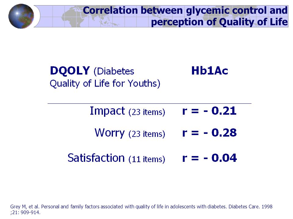 Correlation between glycemic control and perception of Quality of Life Grey M, et al.