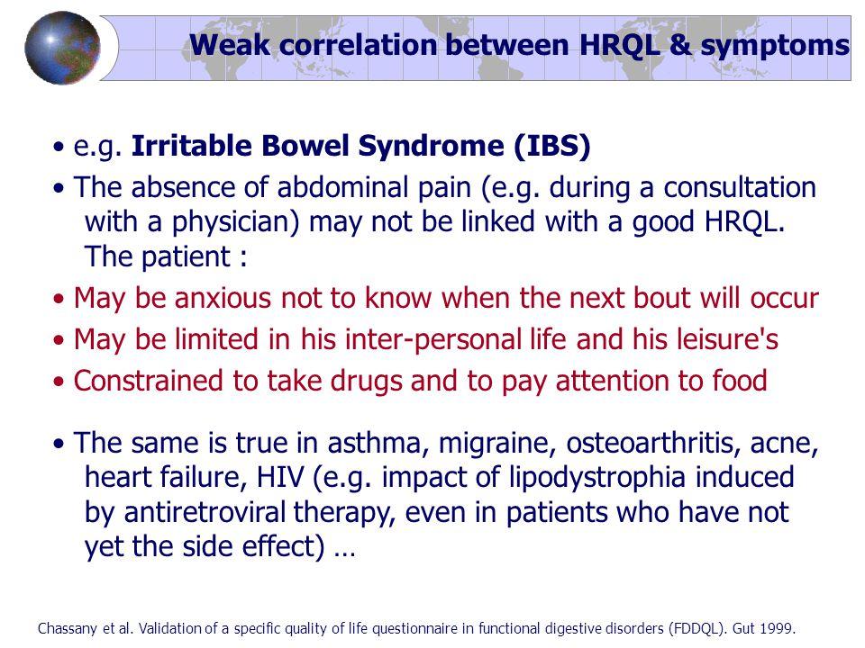 Weak correlation between HRQL & symptoms Chassany et al.