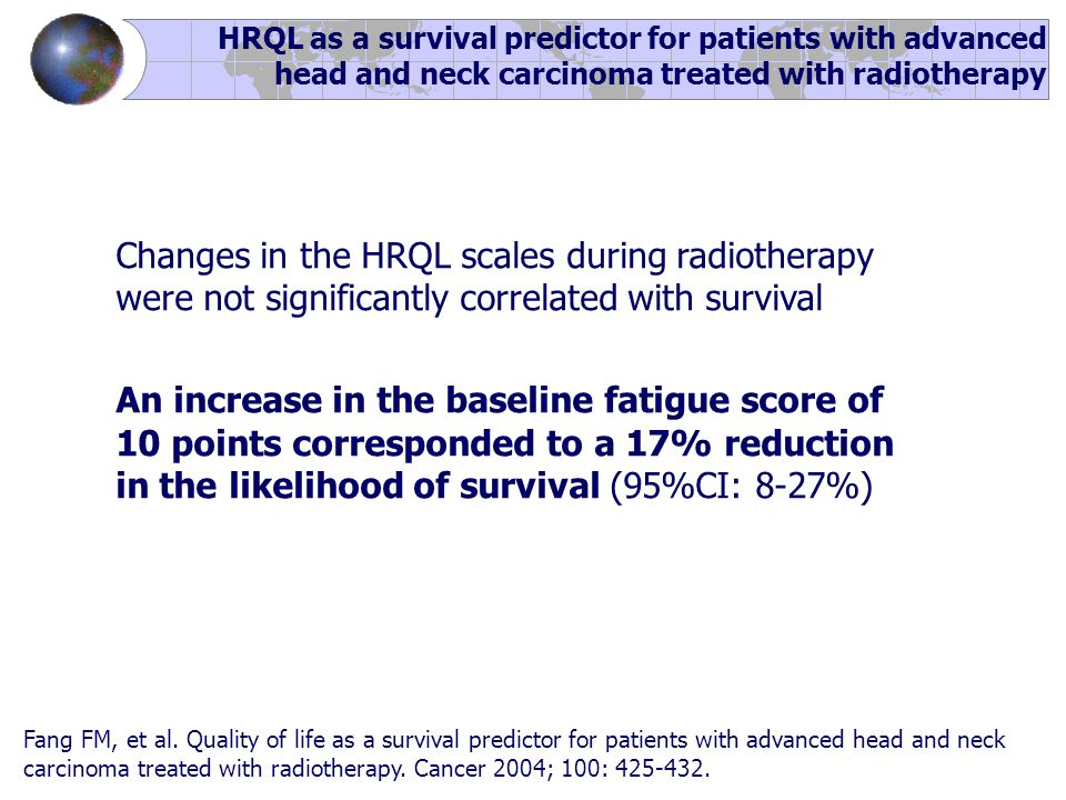 HRQL as a survival predictor for patients with advanced head and neck carcinoma treated with radiotherapy Changes in the HRQL scales during radiotherapy were not significantly correlated with survival An increase in the baseline fatigue score of 10 points corresponded to a 17% reduction in the likelihood of survival (95%CI: 8-27%) Fang FM, et al.