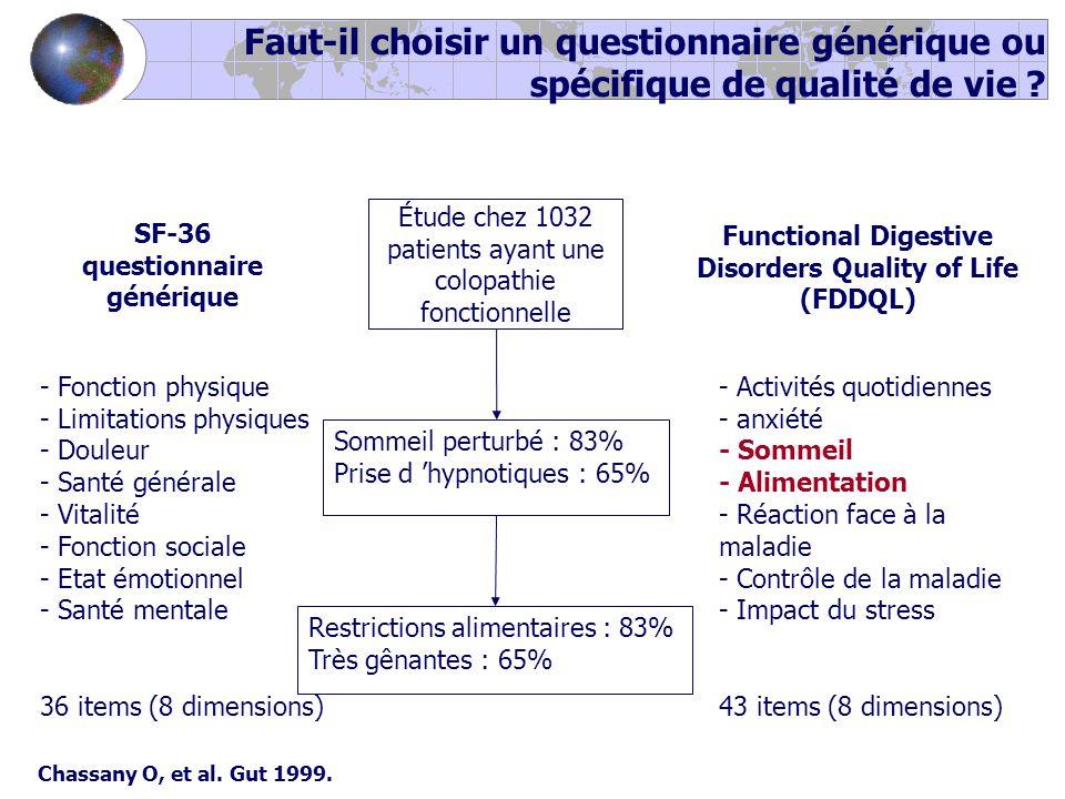 Chassany O, et al. Gut 1999.