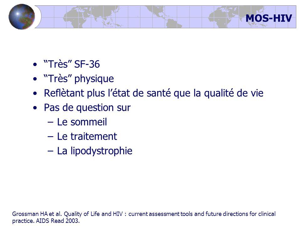 MOS-HIV Très SF-36 Très physique Reflètant plus l'état de santé que la qualité de vie Pas de question sur –Le sommeil –Le traitement –La lipodystrophie Grossman HA et al.