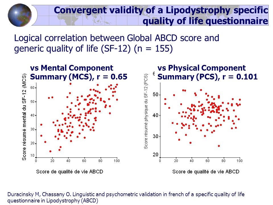 Logical correlation between Global ABCD score and generic quality of life (SF-12) (n = 155) Convergent validity of a Lipodystrophy specific quality of
