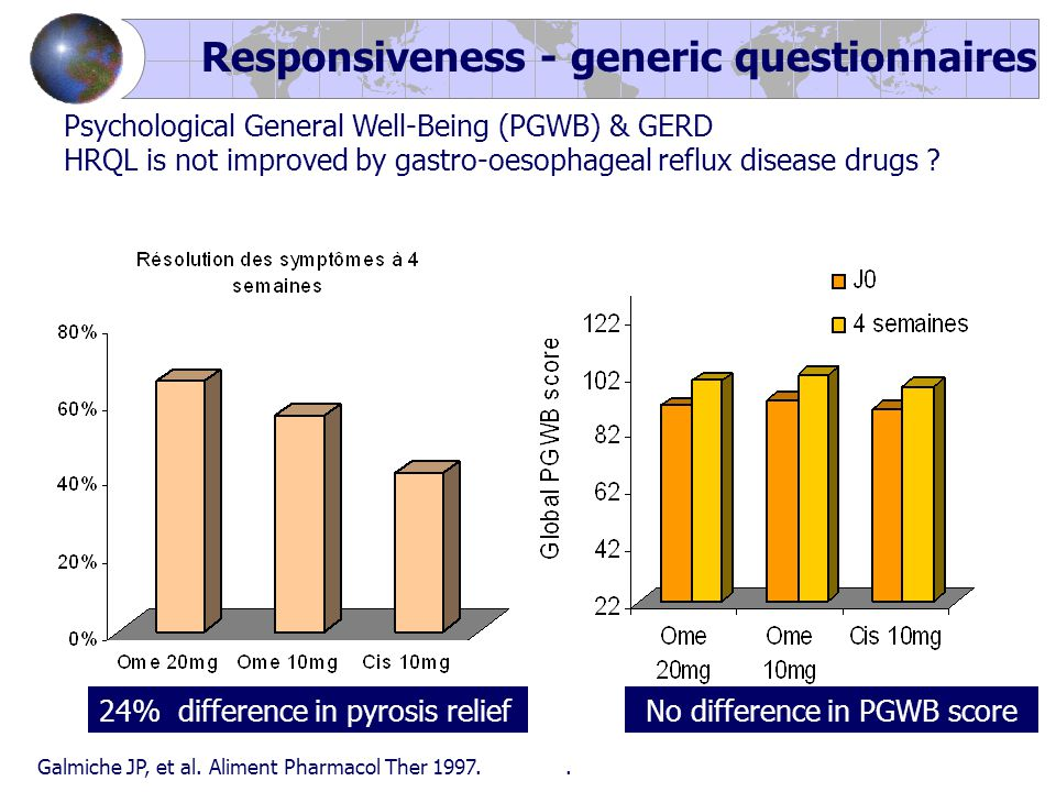 24% difference in pyrosis relief Galmiche JP, et al.