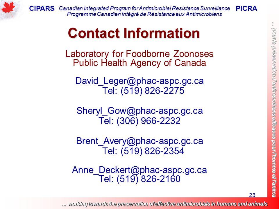 CIPARS Canadian Integrated Program for Antimicrobial Resistance Surveillance Programme Canadien Intégré de Résistance aux Antimicrobiens PICRA...