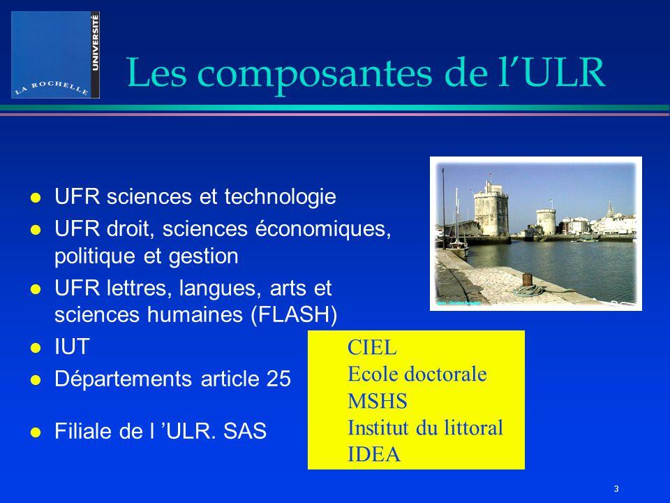 Les composantes de l'ULR l Filiale de l 'ULR.