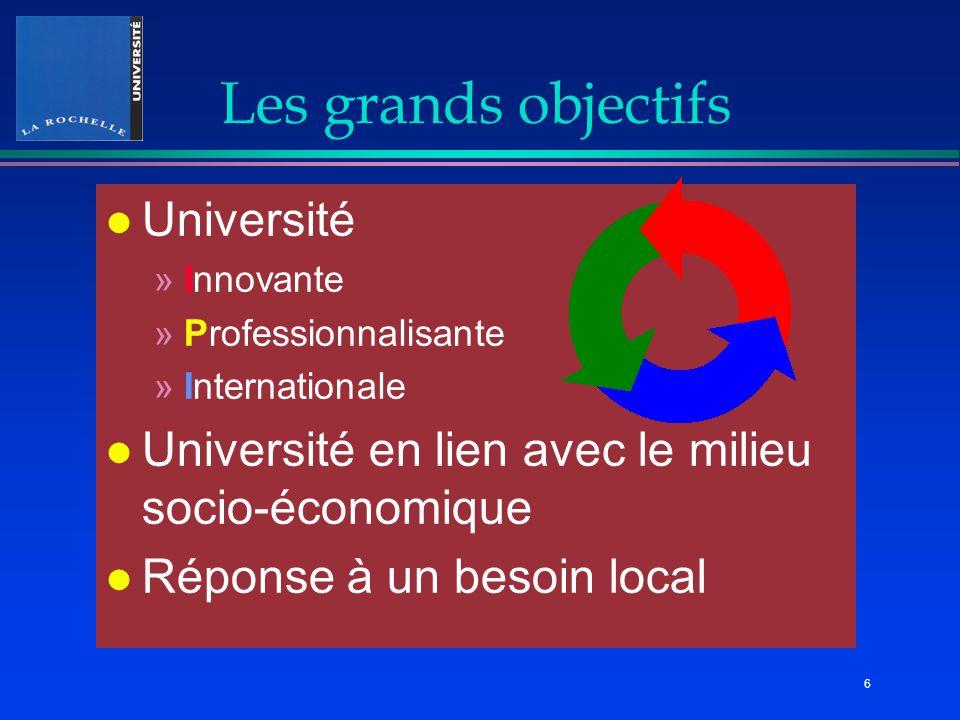 Les grands objectifs l Université »Innovante »Professionnalisante »Internationale l Université en lien avec le milieu socio-économique l Réponse à un besoin local 6
