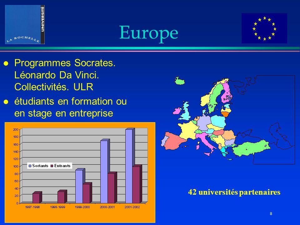 Europe l Programmes Socrates.Léonardo Da Vinci. Collectivités.