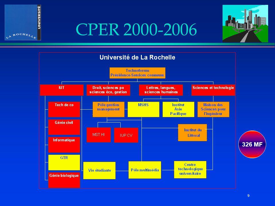 CPER 2000-2006 9 326 MF