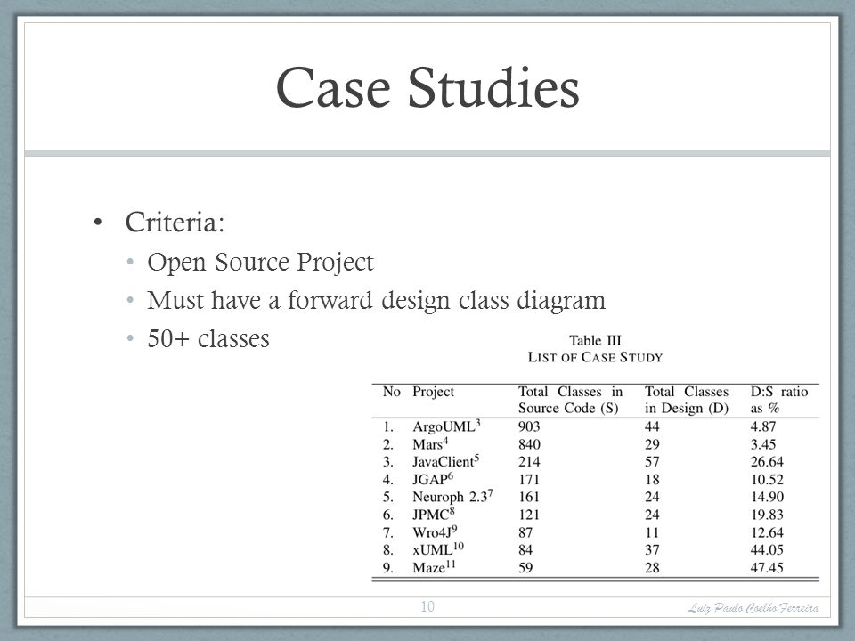 Case Studies Criteria: Open Source Project Must have a forward design class diagram 50+ classes Luiz Paulo Coelho Ferreira 10
